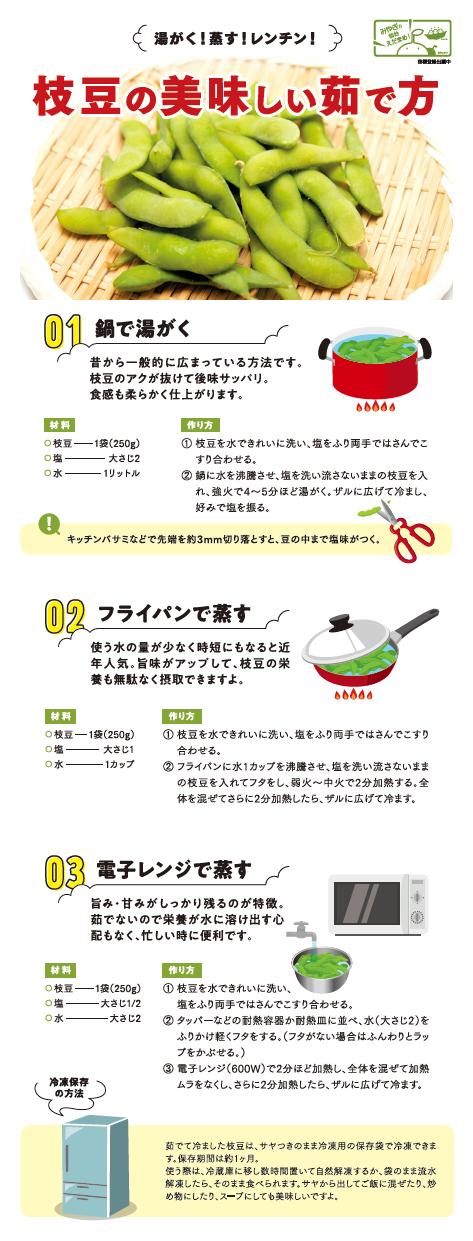 枝豆の美味しい茹で方ブログ用加工済み.png