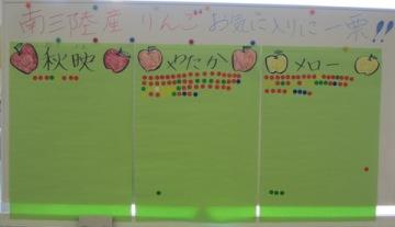 ベジフルさんま   りんご食べ比べ結果.jpg